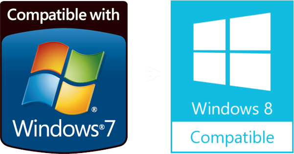 Windows 7 and 8 Compatible